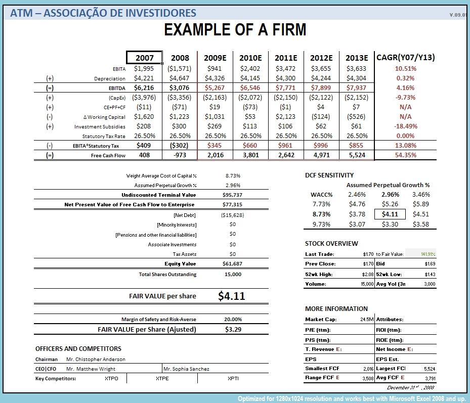 real estate sales training manual pdf