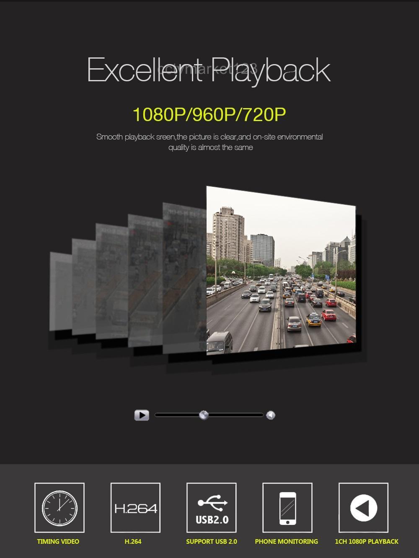 4ch h.264 standalone dvr user manual