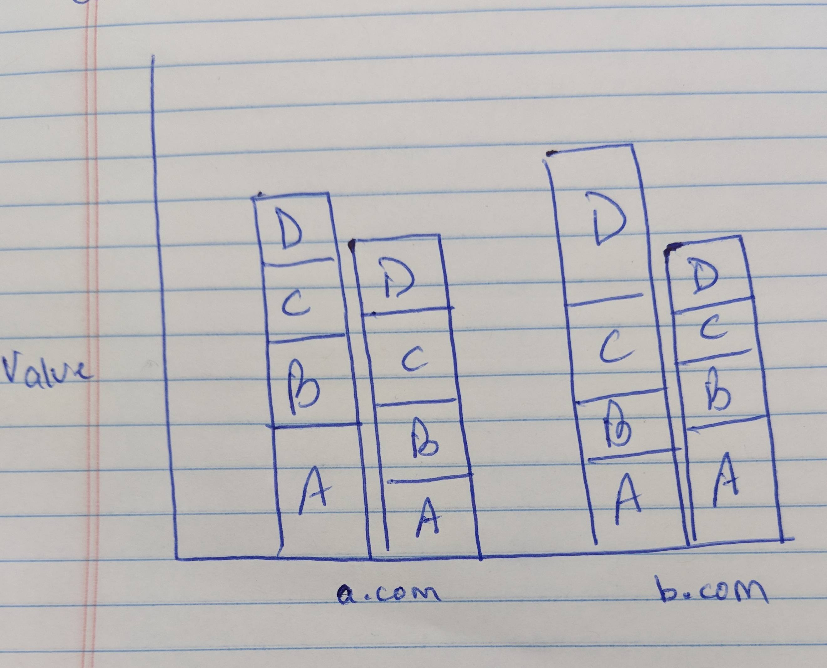 r manually create data frame