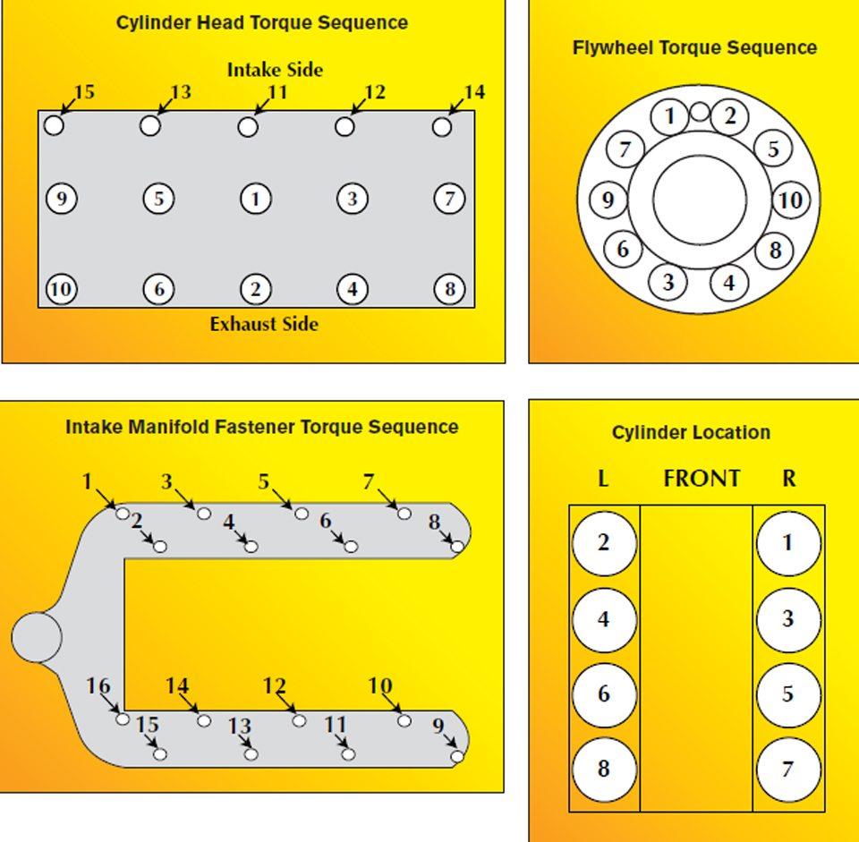 sgx listing manual appendix 7.1