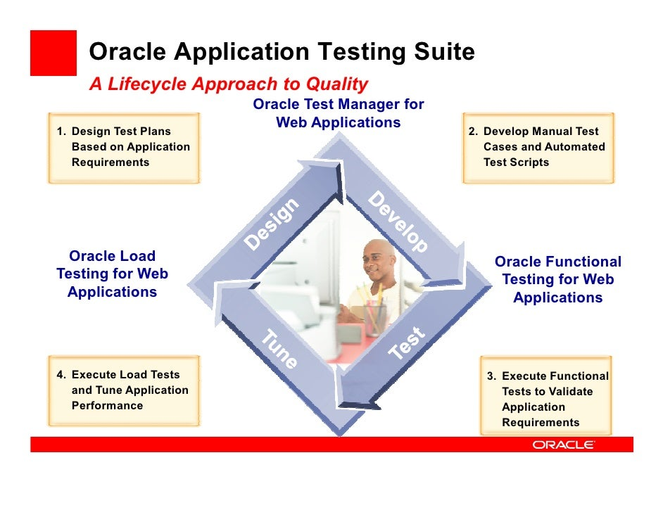 manual testing of web based applications pdf