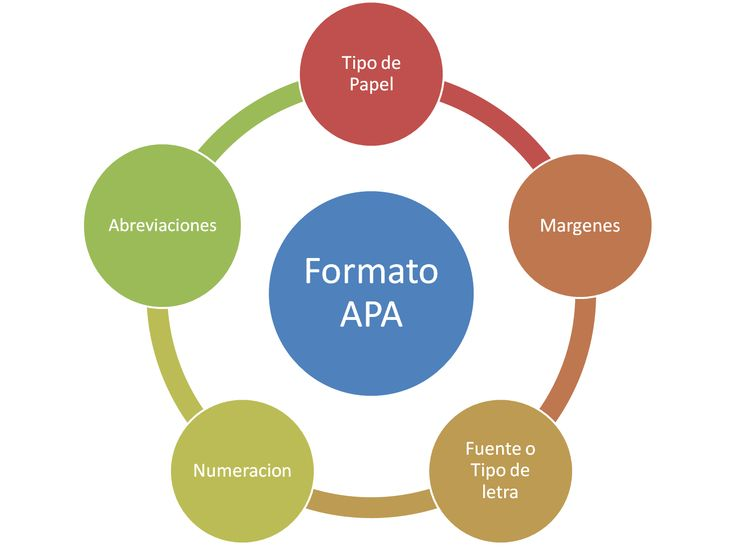how to cite assessment manual apa