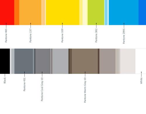 bmw brand identity manual pdf