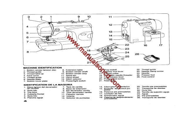 domestic sewing machine manual 1510