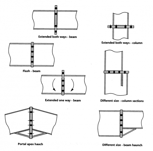 steel construction manual design examples